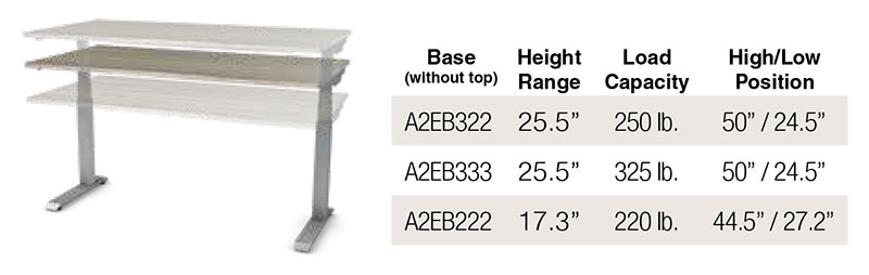 Electric Height Adjustable Office Tables
